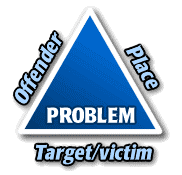 Crime Triangle, Offender and Place and a Target or Victim equals Problem