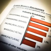Business Resources - Danville Market Analysis