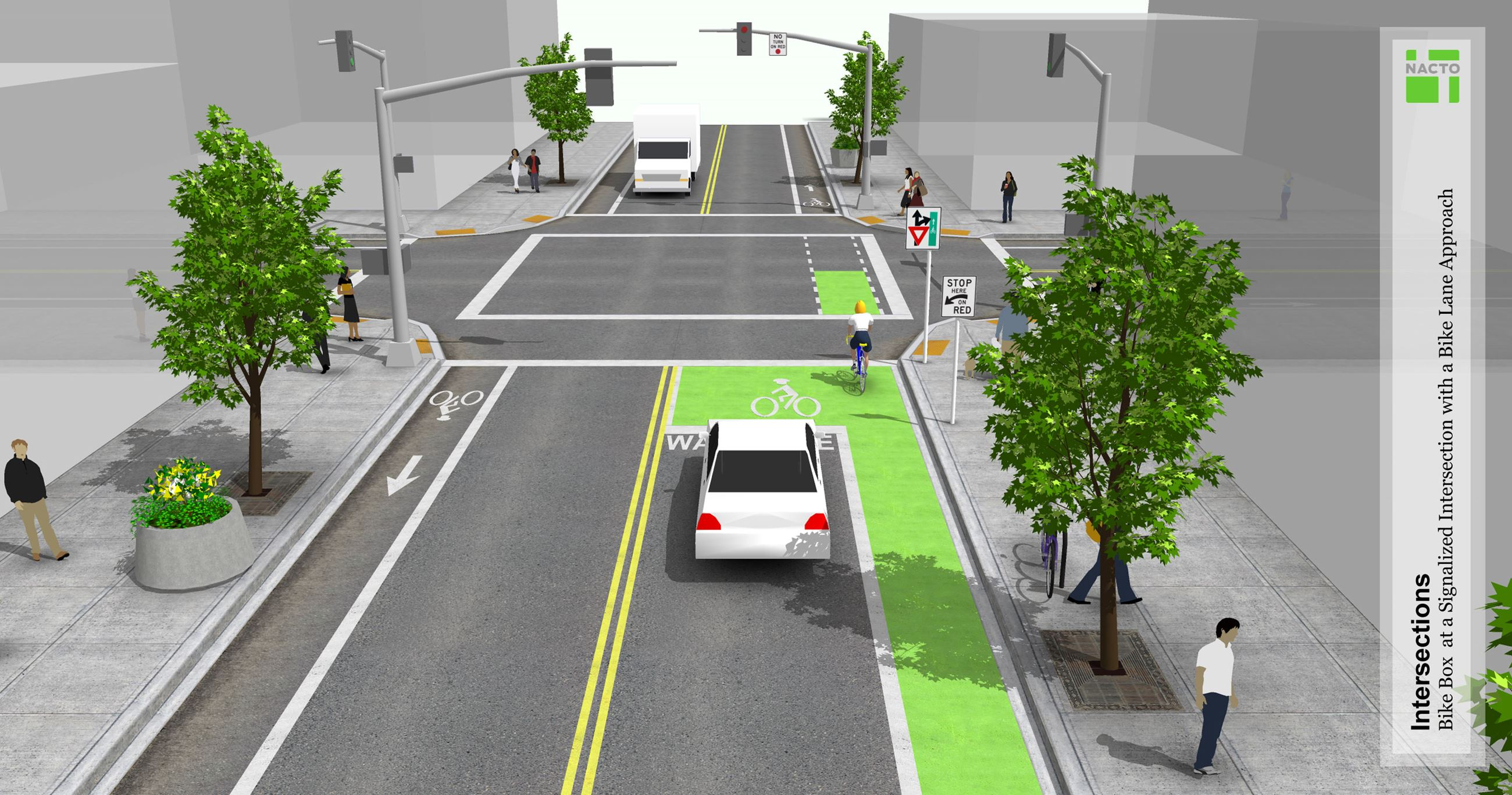 Infographic of a Bike Box at a signalized intersection with a bike lane approach